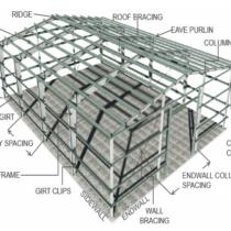 Kodiak Steel Building System