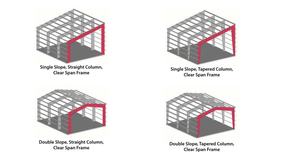 clear-span framing system