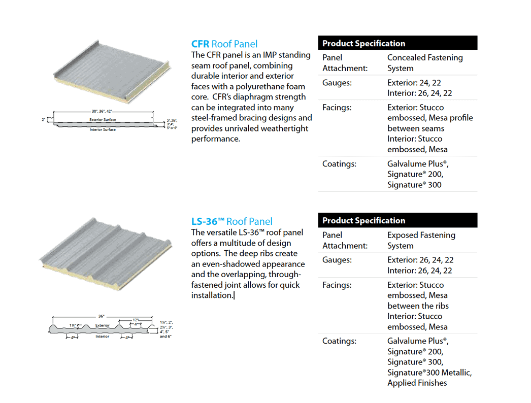 Insulated metal roof panel options