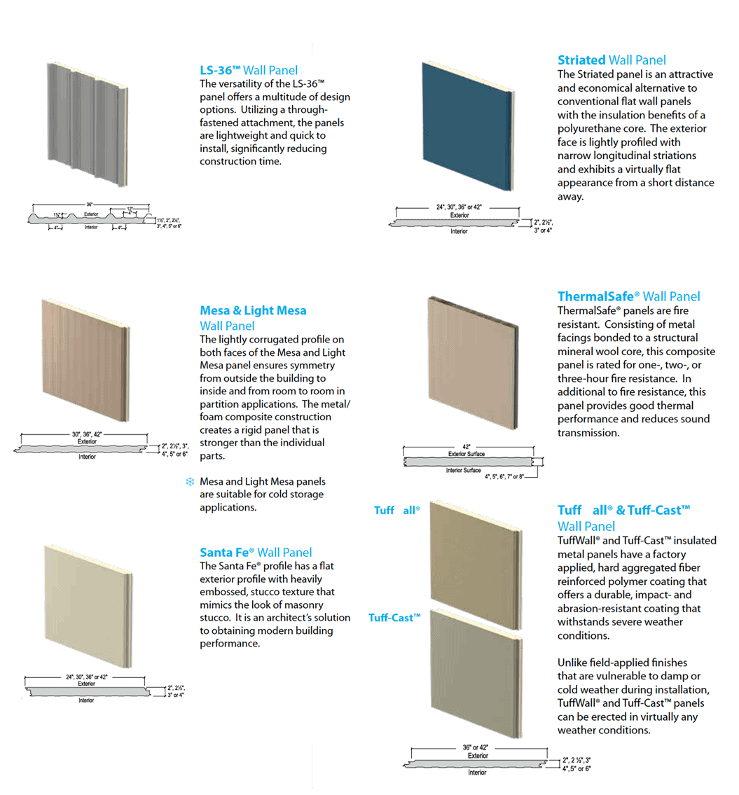 Insulated Metal Wall Panel Choices