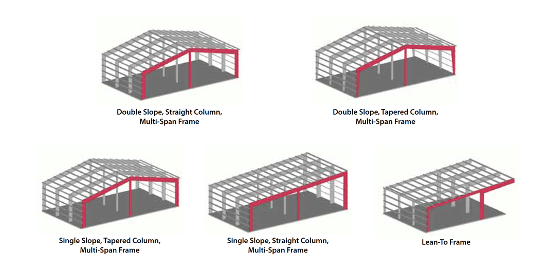 Lean-To Framing System
