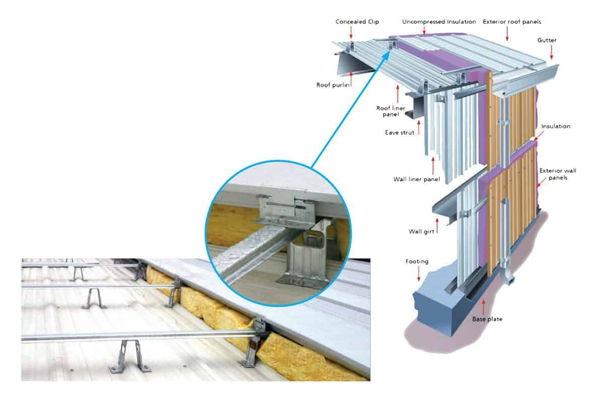 Kodiak Thermal Insulation System for Walls and Roofs