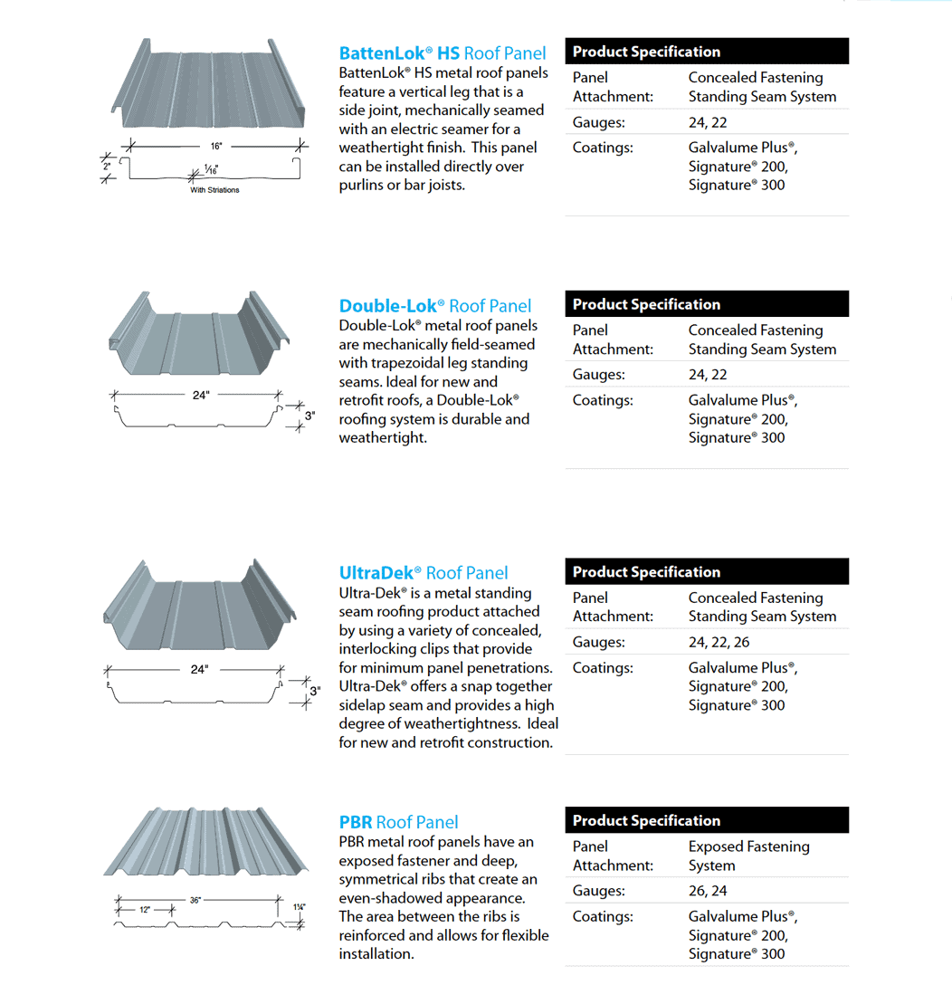 single skin metal roof panel options