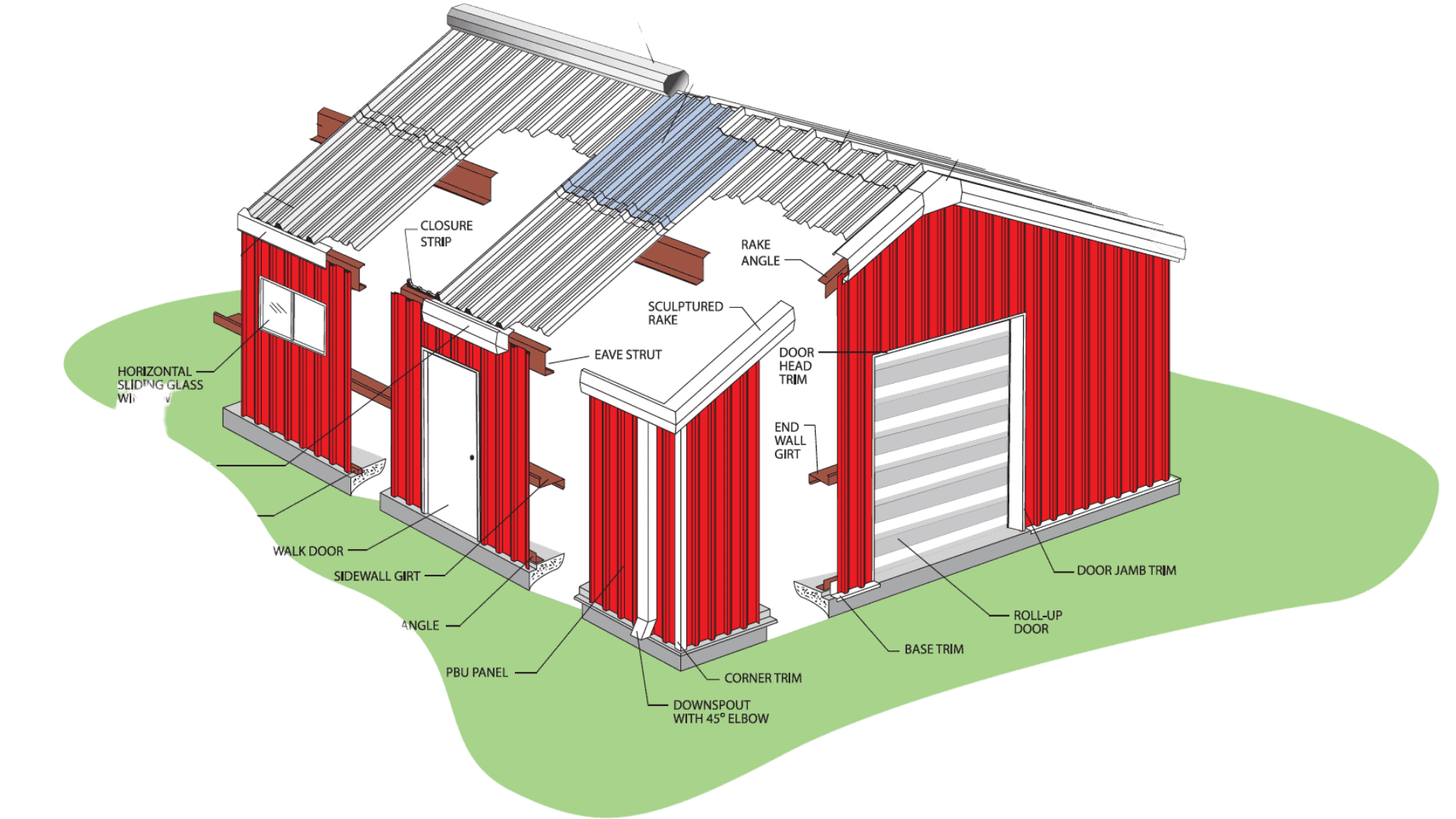 kodiak prefab steel building system